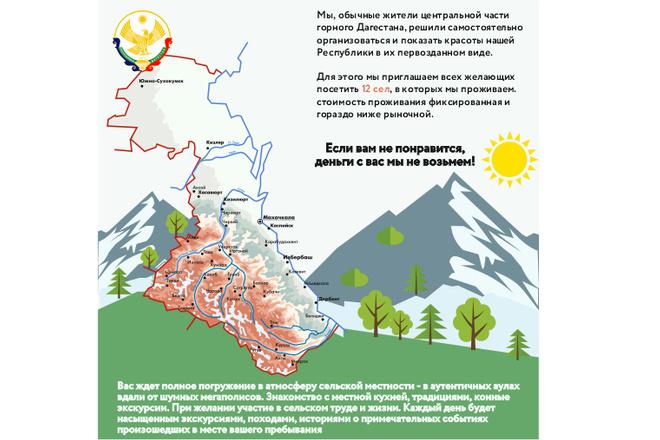 Создам инфографику 4 - kwork.ru