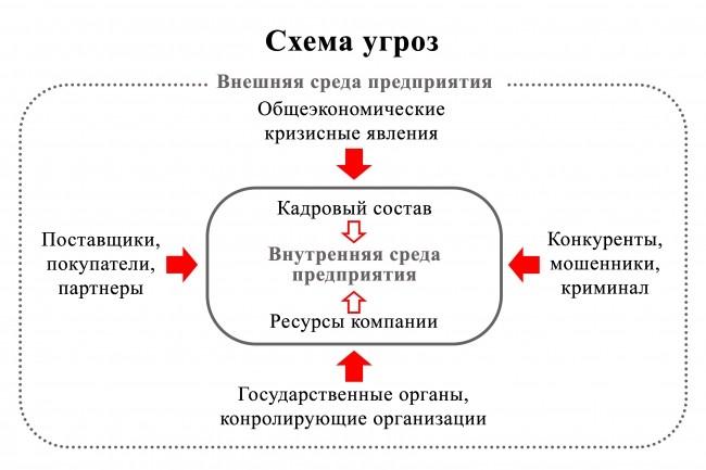 Удаление фона, дефектов, объектов 63 - kwork.ru
