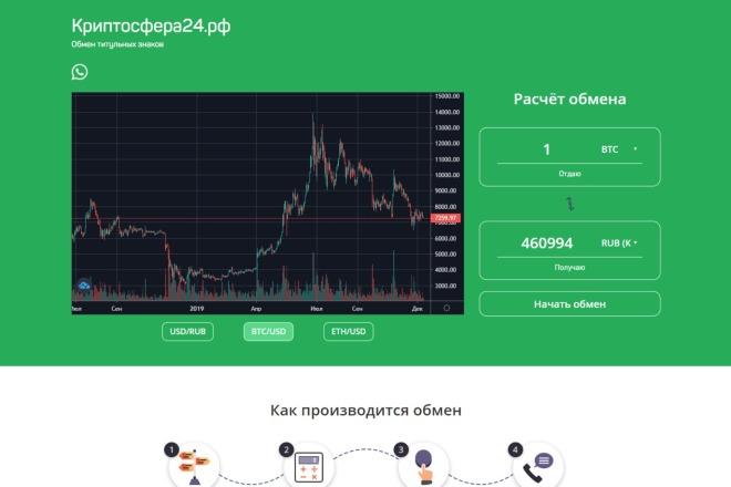 Копия сайта, landing page + админка и настройка форм на почту 89 - kwork.ru