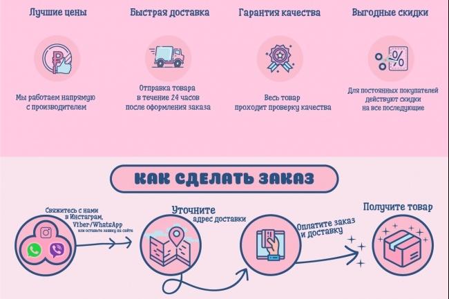 Создам 5 иконок в любом стиле, для лендинга, сайта или приложения 90 - kwork.ru