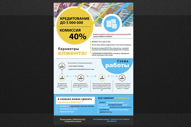 Нарисую инфографику 12 - kwork.ru