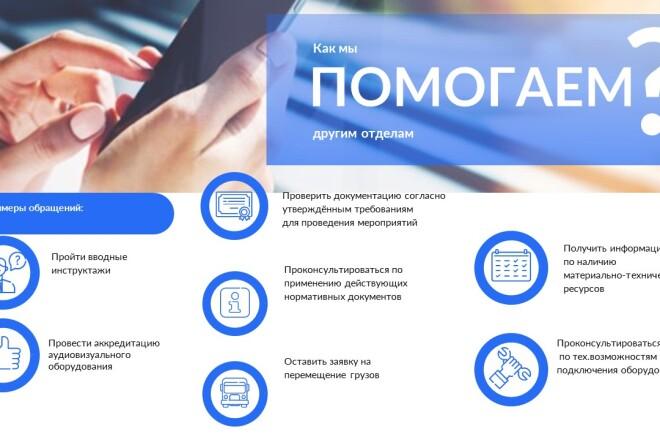 Сделаю продающую презентацию 87 - kwork.ru