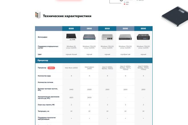 Любая верстка из PSD макетов 70 - kwork.ru