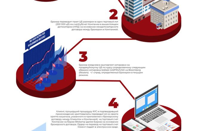 Создам инфографику 3 - kwork.ru