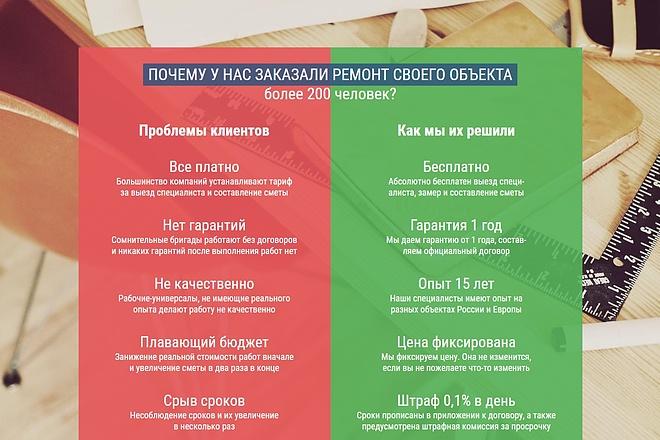Копирование Landing Page 35 - kwork.ru