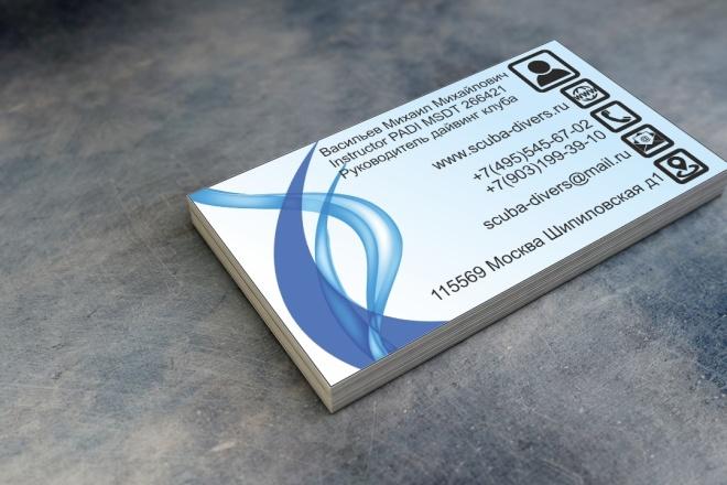 Уникальный дизайн-макет визитки 1 - kwork.ru