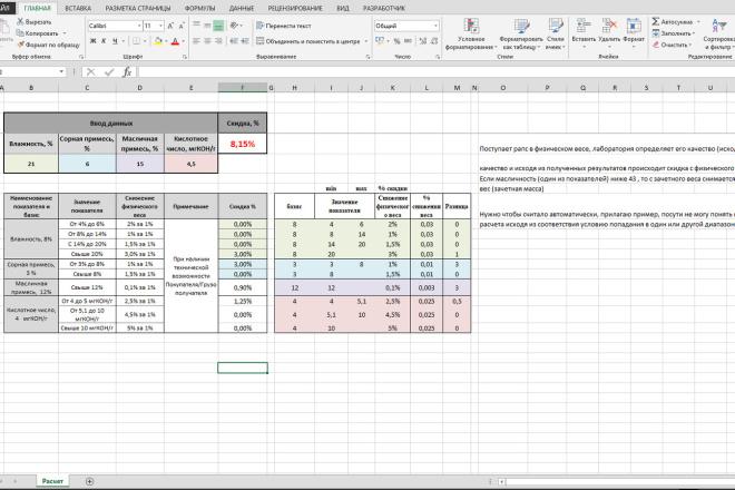 Excel формулы, сводные таблицы, макросы 73 - kwork.ru