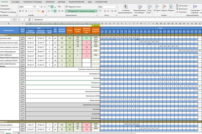 Excel формулы, сводные таблицы, макросы 72 - kwork.ru