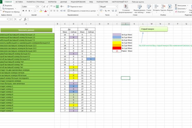 Excel формулы, сводные таблицы, макросы 68 - kwork.ru