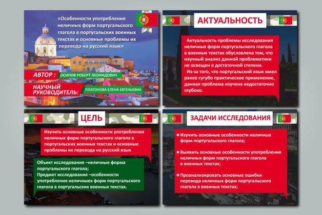 Создаю презентации 6 - kwork.ru