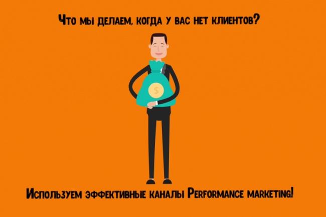 Видеоинфографика 1 - kwork.ru