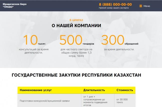 Сделаю продающий Лендинг для Вашего бизнеса 99 - kwork.ru