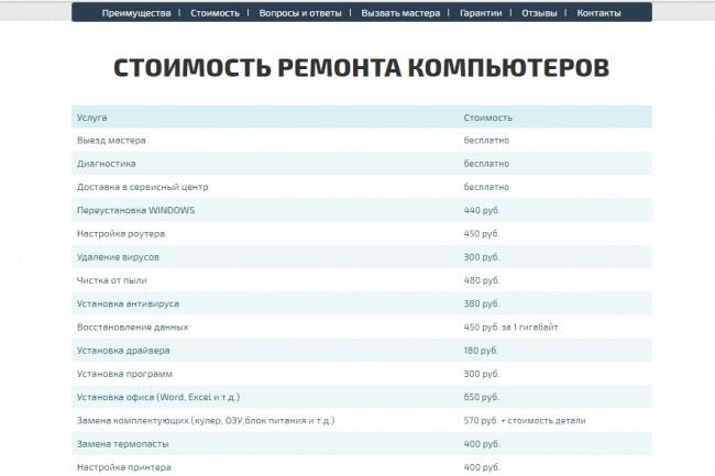 Сделаю продающий Лендинг для Вашего бизнеса 82 - kwork.ru