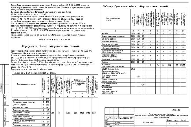Выполню чертежи в AutoCad 84 - kwork.ru