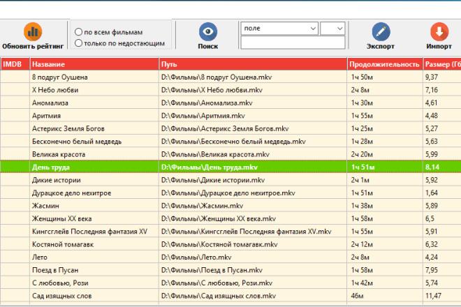 Напишу макрос в Excel VBA или exe 13 - kwork.ru