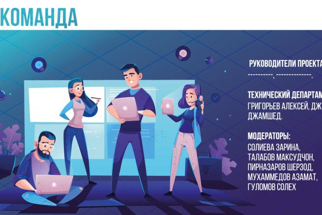 Дизайн группы в VK 2 - kwork.ru