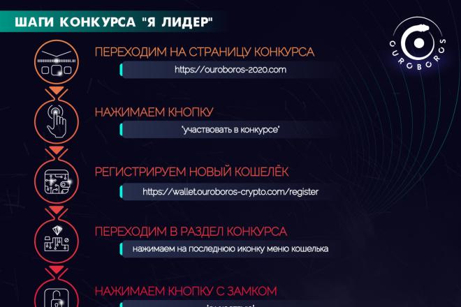 Красивая инфографика, которую поймёт ваша целевая аудитория 1 - kwork.ru