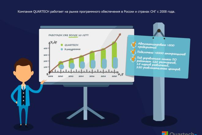 Презентация в Photoshop 4 - kwork.ru
