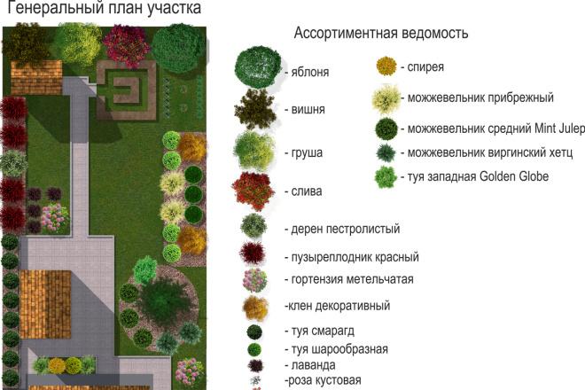 Проект ландшафтного дизайна участка 5 - kwork.ru