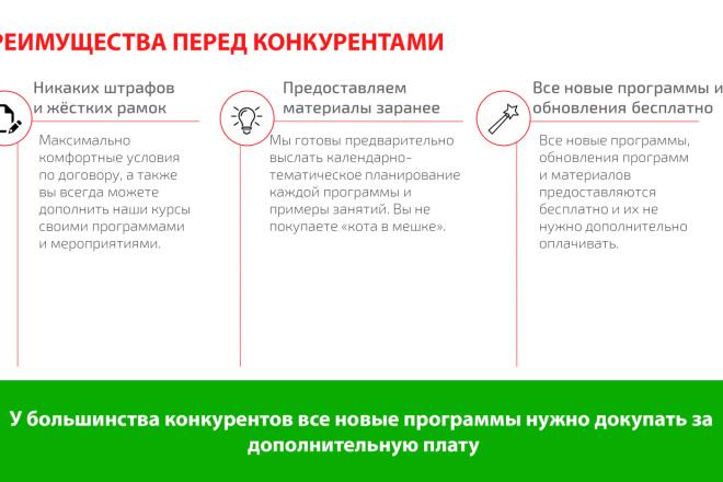 Презентация в PowerPoint, PDF 1 - kwork.ru