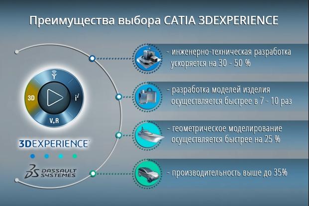 Нарисую инфографику 35 - kwork.ru