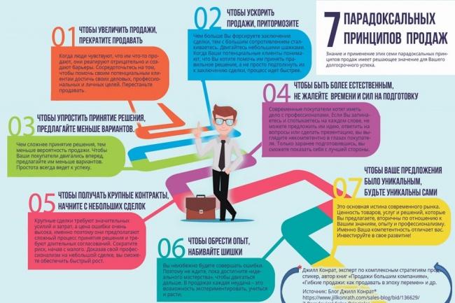 Нарисую инфографику 39 - kwork.ru