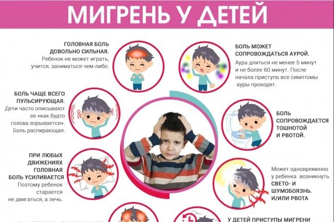 Нарисую инфографику 30 - kwork.ru
