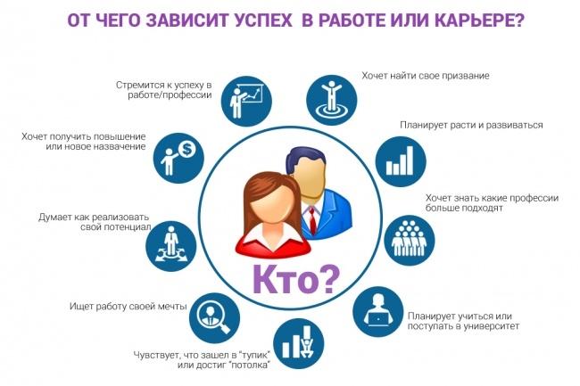 Нарисую инфографику 29 - kwork.ru