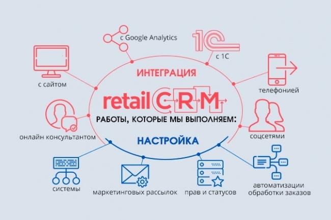 Нарисую инфографику 23 - kwork.ru