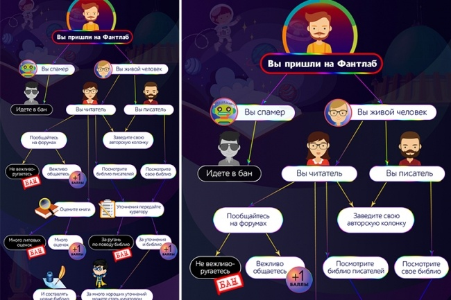 Нарисую инфографику 28 - kwork.ru