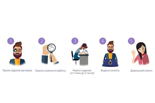 Нарисую инфографику 27 - kwork.ru