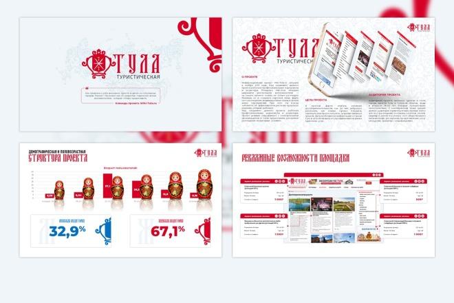 Оформление презентации товара, работы, услуги 30 - kwork.ru