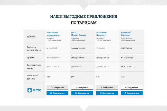 Уникальный и запоминающийся дизайн страницы сайта в 4 экрана 10 - kwork.ru