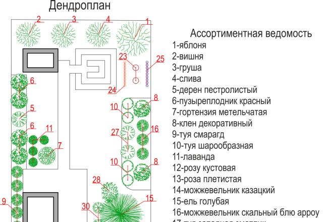 Проект ландшафтного дизайна участка 4 - kwork.ru