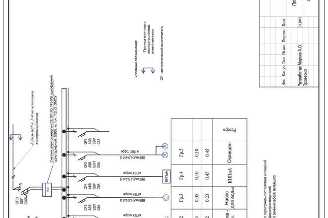 Выполню однолинейную схему электроснабжения 56 - kwork.ru