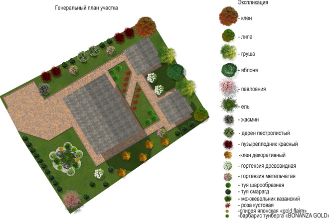 Проект ландшафтного дизайна участка 9 - kwork.ru