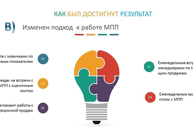 Оформление презентации в PowerPoint 1 - kwork.ru