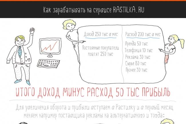 Быстро нарисую веселые иллюстрации 40 - kwork.ru
