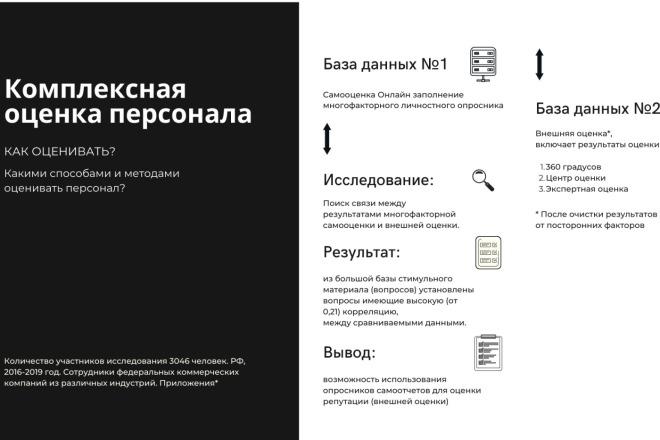 Стильный дизайн презентации 50 - kwork.ru