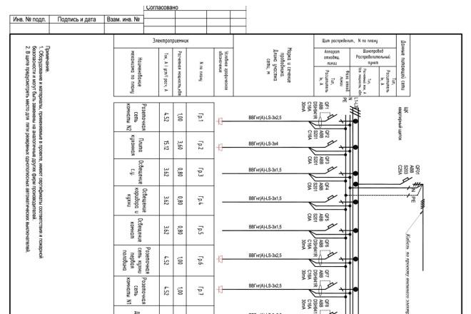 Выполню однолинейную схему электроснабжения 41 - kwork.ru
