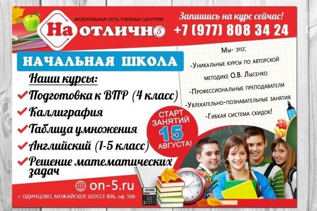 Дизайн плакаты, афиши, постер 70 - kwork.ru
