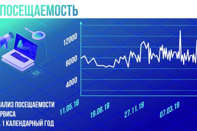 Дизайн группы в VK 5 - kwork.ru