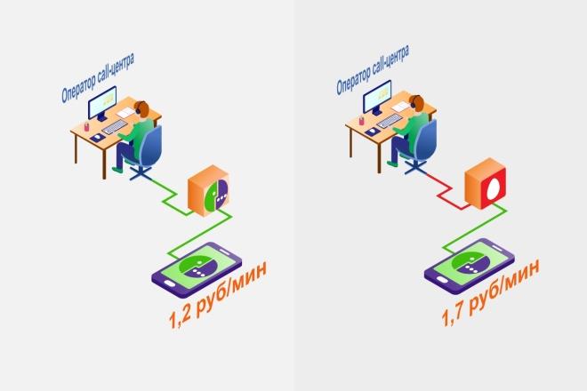 Векторные иллюстрации 5 - kwork.ru