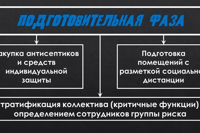 Создание презентаций 16 - kwork.ru