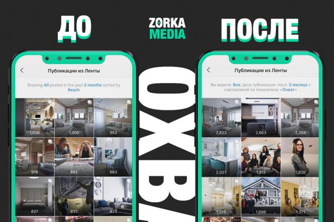 9 Шаблонов для постов в инстаграм 15 - kwork.ru