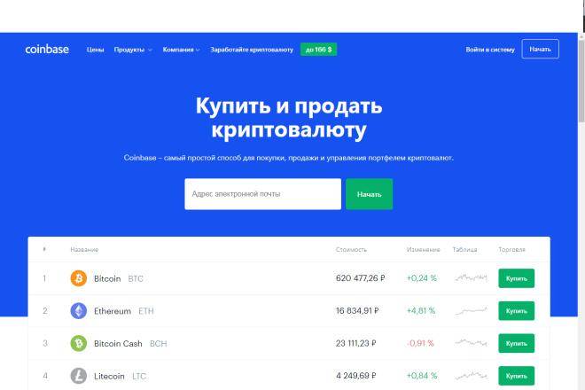 Сайт под ключ на любой CMS 3 - kwork.ru