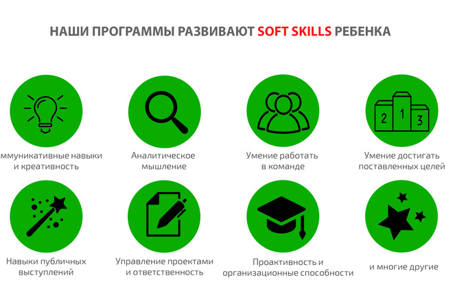 Презентация в PowerPoint, PDF 3 - kwork.ru