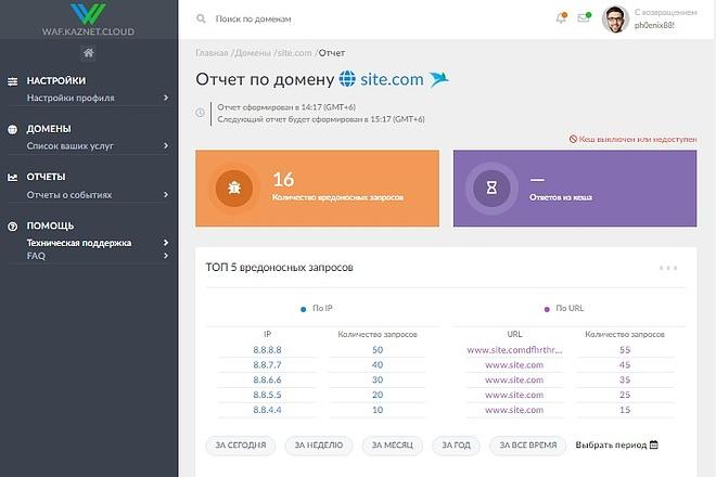 Верстка секции сайта по psd макету 19 - kwork.ru