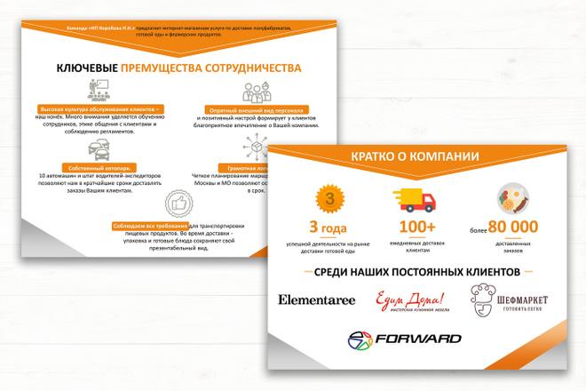 Сделаю презентацию в MS PowerPoint 44 - kwork.ru