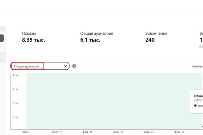 Программа раскрутки в Pinterest 1 - kwork.ru